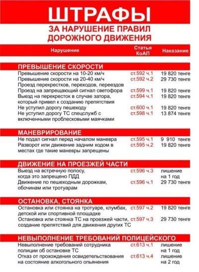 соскочил штрафы за нарушение пдд в казахстане в 2016 Уникума было